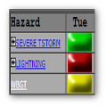 decision support page icon